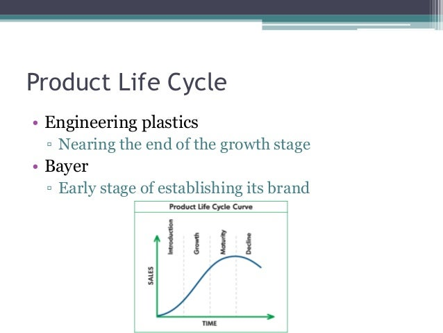 product life cycles analysis for smartphone Although the analysis of remanufactured durable products dominates the  environmentally  keywords: short-life cycle, multiple-generations,  remanufacturing, pricing 1  sell refurbished smartphones in india at a  discount of between.