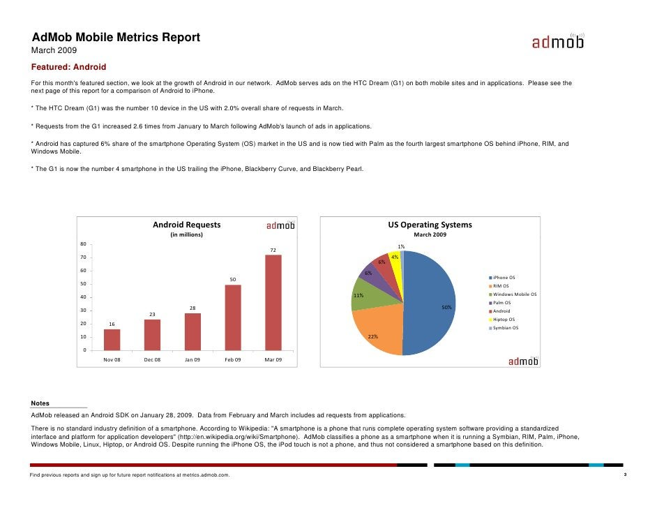 AdMob Mobile Metrics Report March 2009 Featured: Android For this month's featured section, we look at the growth of Andro...