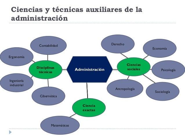 Admon empresa 13 for Concepto de tecnicas de oficina