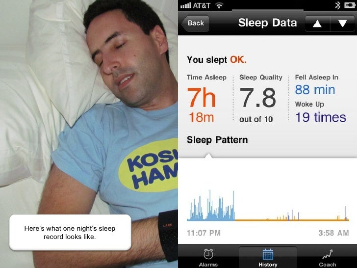 Here's what one night's sleep      record looks like.                                www.360i.com   Proprietary & Confiden...