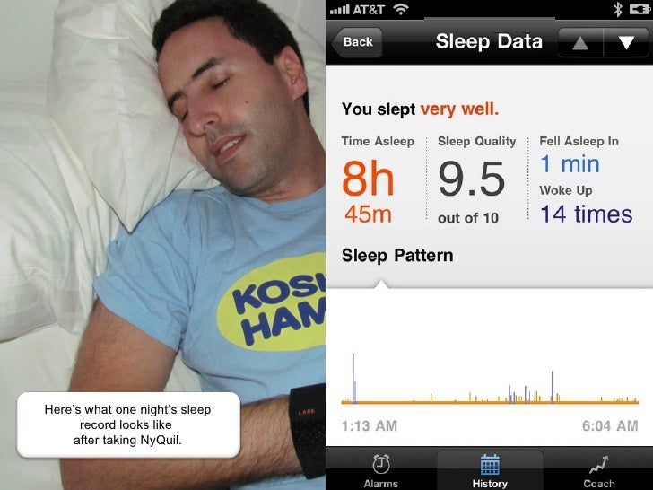 Here's what one night's sleep      record looks like     after taking NyQuil.                                www.360i.com ...