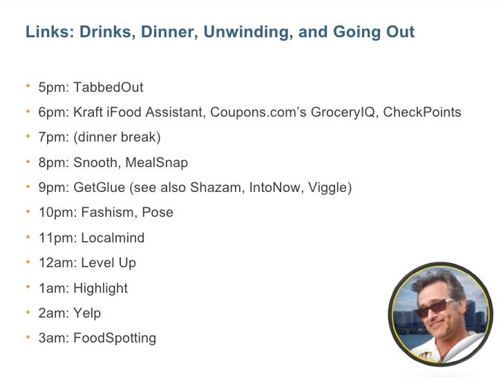 Links: Drinks, Dinner, Unwinding, and Going Out• 5pm: TabbedOut• 6pm: Kraft iFood Assistant, Coupons.com's GroceryIQ, Chec...