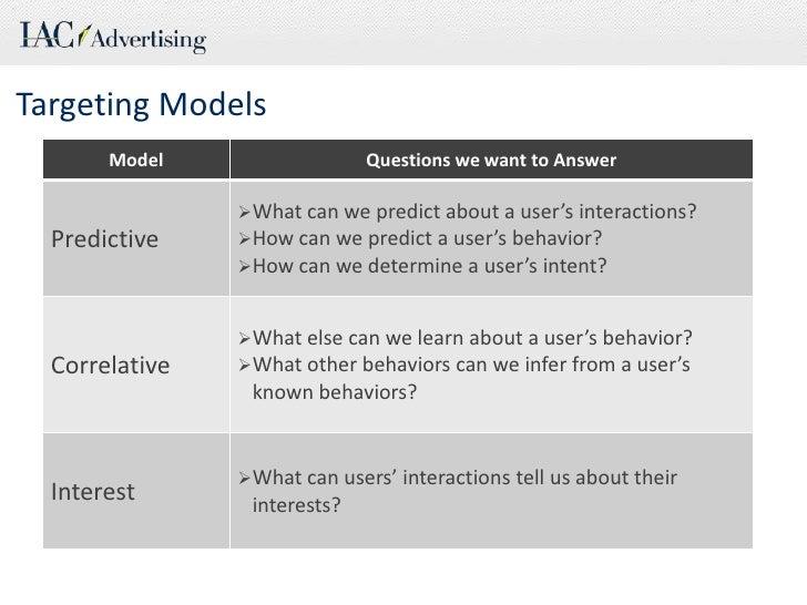 Targeting Models<br />