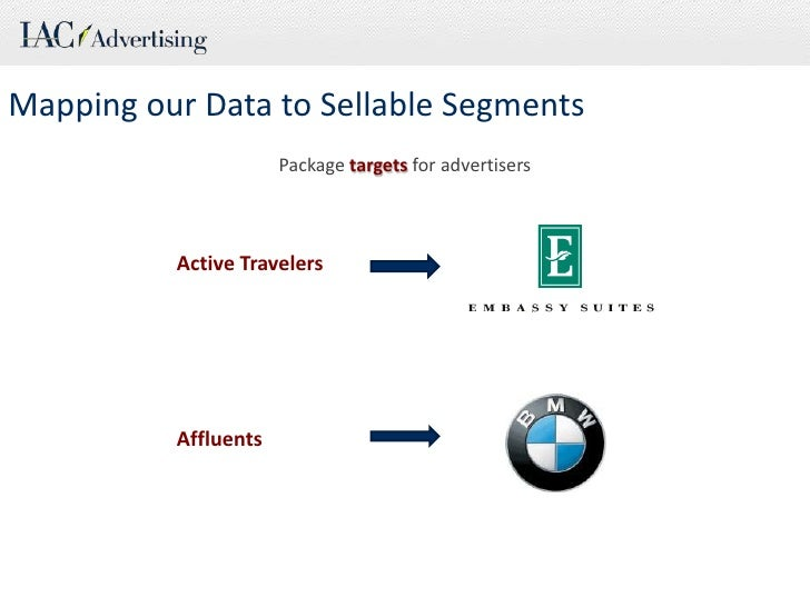 Mapping our Data to Sellable Segments<br />Package targets for advertisers<br />Active Travelers<br />Affluents<br />