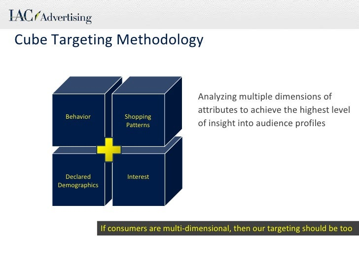 Cube Targeting Methodology<br />Analyzing multiple dimensions of attributes to achieve the highest level of insight in...