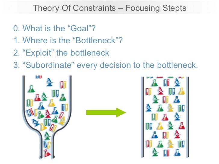 """bottlenecks theory of constraints Following: – balanced flow, not capacity – minimization and /or elimination of  bottlenecks – variable lot sizes also know as: """"theory of constraints""""."""