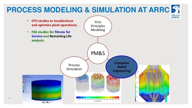 PROCESS MODELING & SIMULATION AT ARRC 13 PM&S First Principles Modeling Computer Aided Engineering Process Simulation • CF...