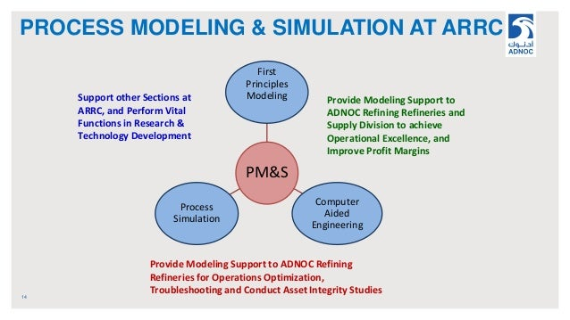 PROCESS MODELING & SIMULATION AT ARRC 14 PM&S First Principles Modeling Computer Aided Engineering Process Simulation Supp...
