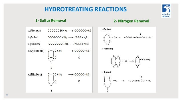 HYDROTREATING REACTIONS 19