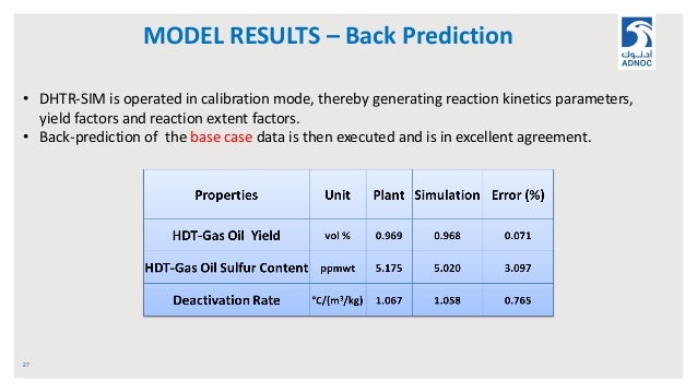 MODEL RESULTS – Back Prediction 27 • DHTR-SIM is operated in calibration mode, thereby generating reaction kinetics parame...