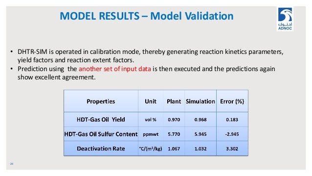 MODEL RESULTS – Model Validation 28 • DHTR-SIM is operated in calibration mode, thereby generating reaction kinetics param...