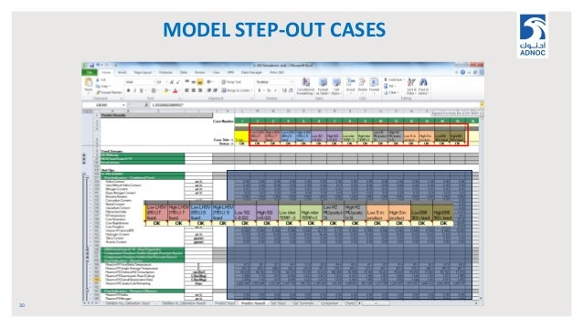 MODEL STEP-OUT CASES 30