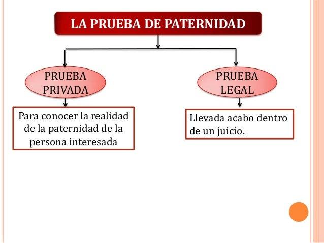 LA PRUEBA DE PATERNIDAD  PRUEBA PRIVADA Para conocer la realidad de la paternidad de la persona interesada  PRUEBA LEGAL L...