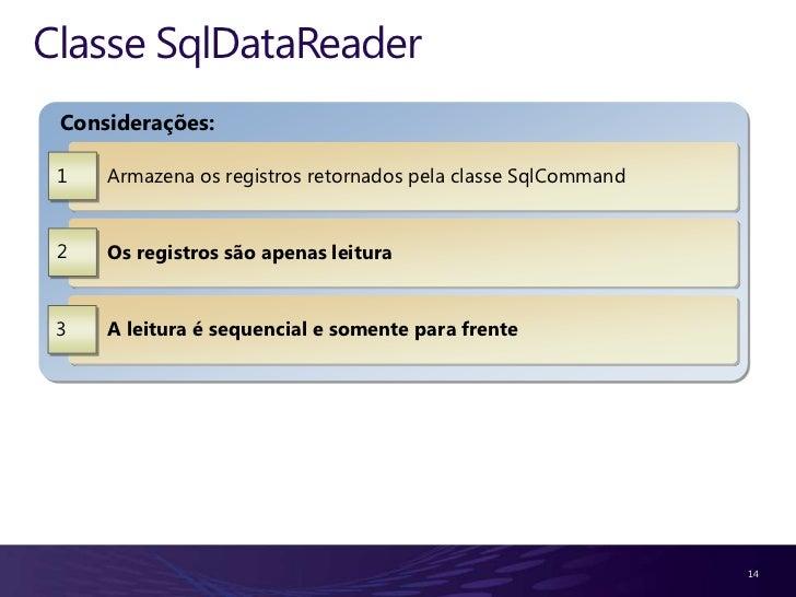 Demonstração 1   Conhecendo a Classe SqlDataReader 2   Conhecendo o Método Read                                         15
