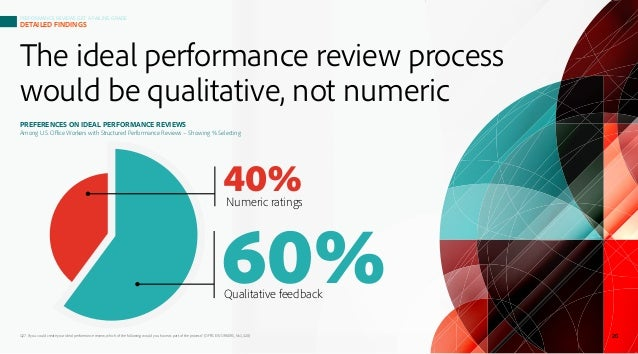 The ideal performance review process would be qualitative, not numeric Q27. If you could create your ideal performance rev...