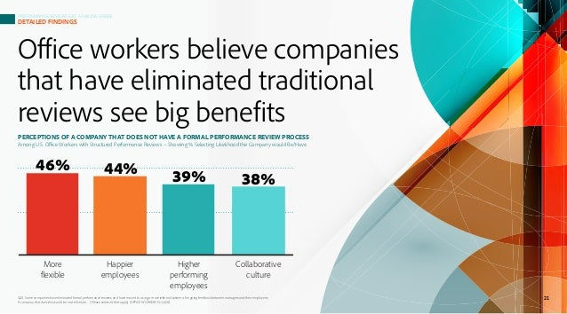 Office workers believe companies that have eliminated traditional reviews see big benefits Q20. Some companies have elimin...
