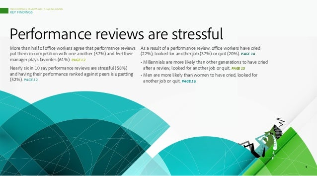 Performance reviews are stressful More than half of office workers agree that performance reviews put them in competition ...
