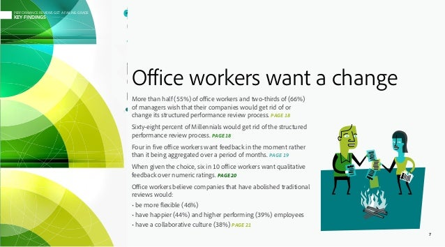 Office workers want a change More than half (55%) of office workers and two-thirds of (66%) of managers wish that their co...