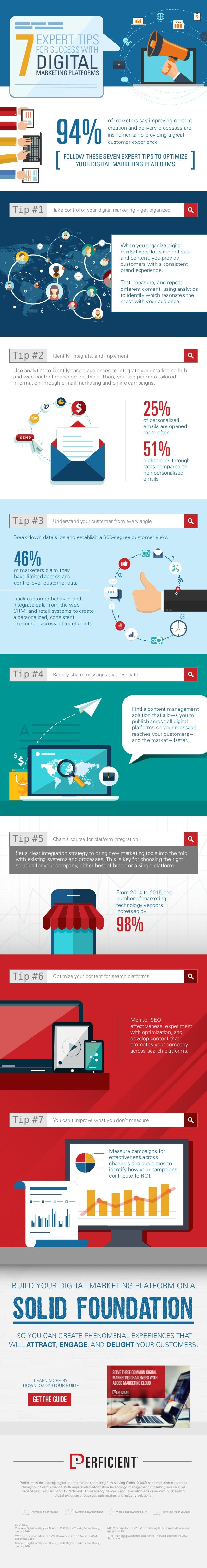 EXPERT TIPS FOR SUCCESS IN DIGITAL MARKETING PERFICIENT.COM/BLOGS TWITTER.COM/PERFICIENT FACEBOOK.COM/PERFICIENT PERFICIEN...