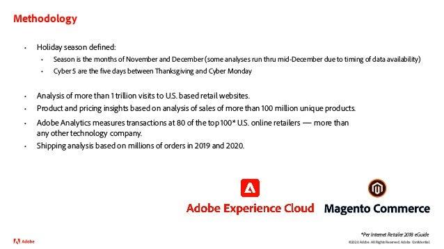 Adobe Holiday Shopping Recap 2020 Slide 2