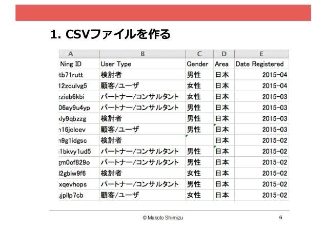 6 1. CSVファイルを作る