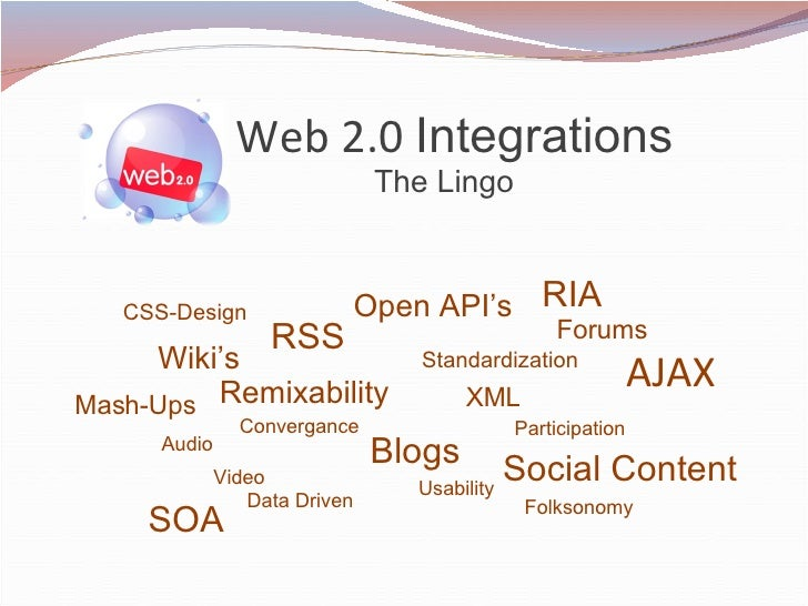 Web 2.0  Integrations AJAX Blogs Audio Video RSS XML Open API's CSS-Design Social Content Forums Wiki's Standardization Re...