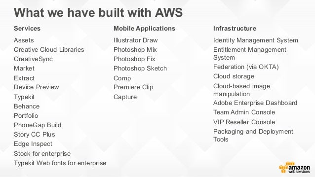 AWS Enterprise Summit London 2015 | Adobe Creative Cloud and AWS