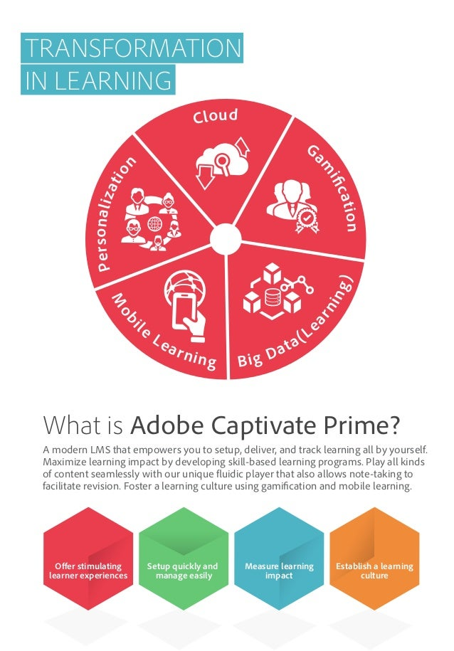 What is Adobe Captivate Prime? A modern LMS that empowers you to setup, deliver, and track learning all by yourself. Maxim...