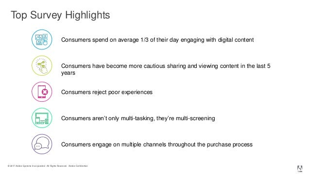 2018 Adobe Consumer Content Survey  Slide 3