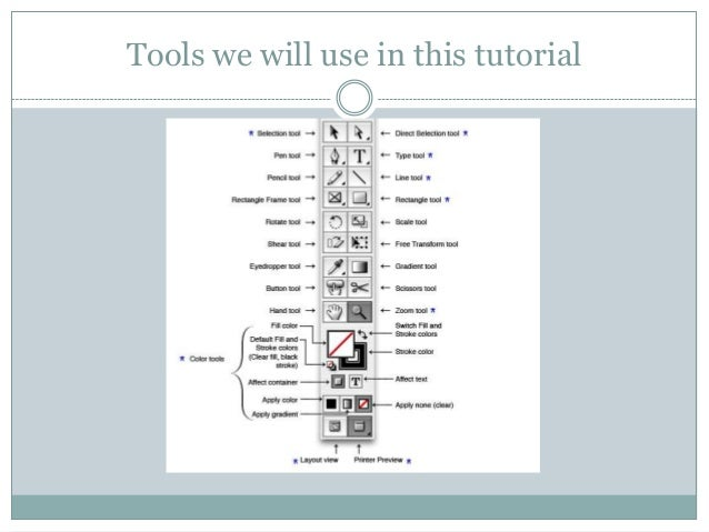 Tools we will use in this tutorial