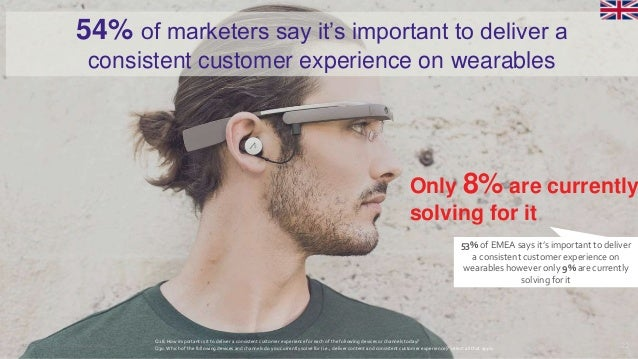 22ADOBE | DIGITAL ROADBLOCKREFRESH 2015 Q28. How important is it to deliver a consistent customer experience for each of t...