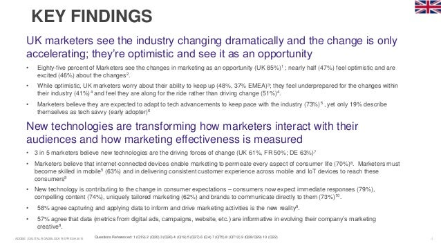 4ADOBE | DIGITAL ROADBLOCK REFRESH 2015 KEY FINDINGS UK marketers see the industry changing dramatically and the change is...