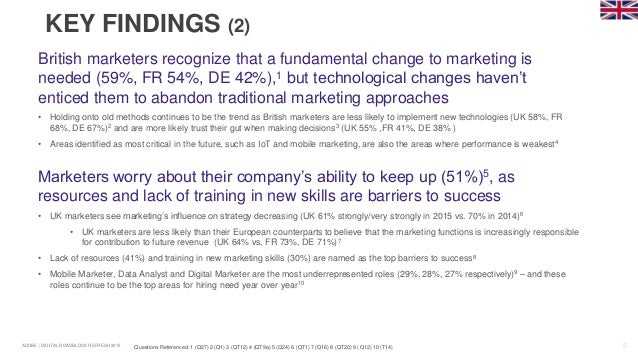 5ADOBE | DIGITAL ROADBLOCK REFRESH 2015 KEY FINDINGS (2) British marketers recognize that a fundamental change to marketin...