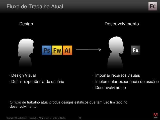 ® Copyright 2009 Adobe Systems Incorporated. All rights reserved. Adobe confidential. 10 Fluxo de Trabalho Atual O fluxo d...