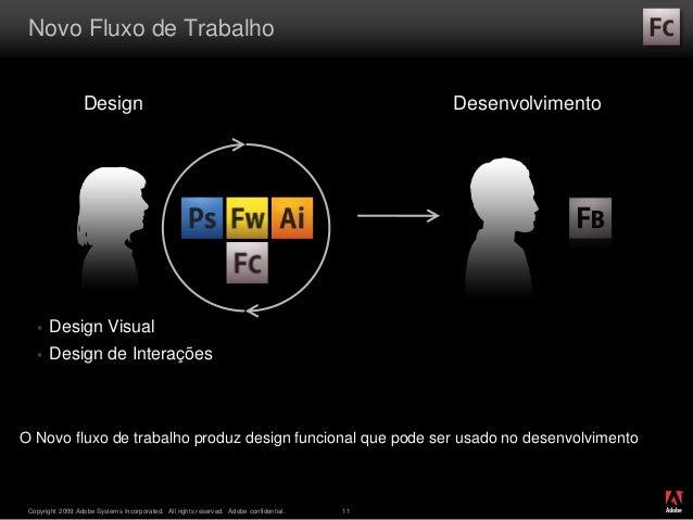 ® Copyright 2009 Adobe Systems Incorporated. All rights reserved. Adobe confidential. 11 Novo Fluxo de Trabalho O Novo flu...