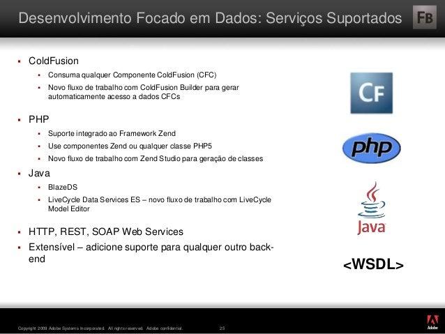 ® Copyright 2009 Adobe Systems Incorporated. All rights reserved. Adobe confidential. 25 Desenvolvimento Focado em Dados: ...