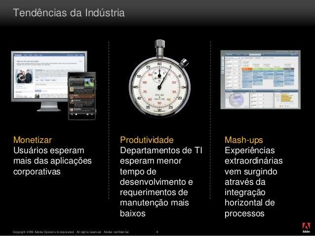 ® Copyright 2009 Adobe Systems Incorporated. All rights reserved. Adobe confidential. 6 Tendências da Indústria Monetizar ...