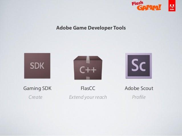 Adobe: Adobe Gaming NOW!