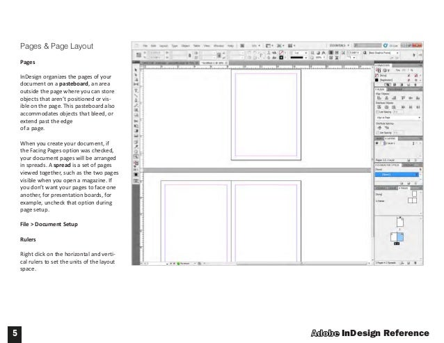 Adobe Indesign Primer