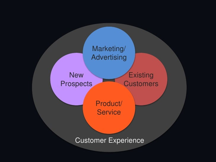 The Golden Age of Marketing Software.