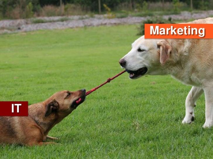 The original marketing-IT organization:   Traditional            IT   Mktg           no marketing               no IT/tech...