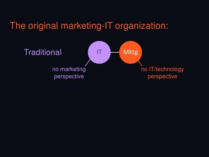 Mission #5Enforce andinform IT policyand governancefor all marketingtechnology.-   Mind security-   Mind regulation-   Sha...