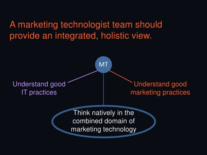 Motivation:                   Marketing                    Marketing Technology          Who's packing your parachute?