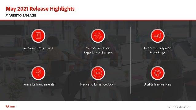 Adobe Marketo Engage Q2 2021 Release Presentation