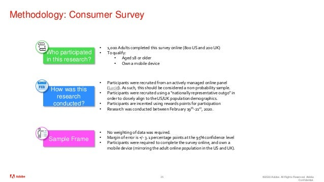 ©2020 Adobe. All Rights Reserved. Adobe Confidential. Methodology: Consumer Survey 35 Who participated in this research? H...