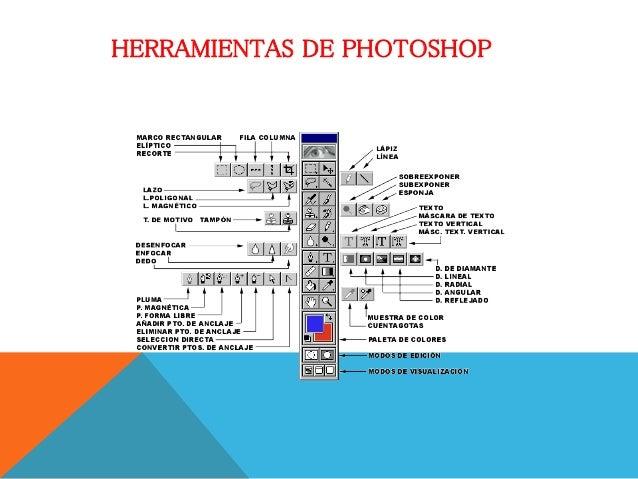 Herramienta digital adobe photoshop - Herramientas de photoshop ...