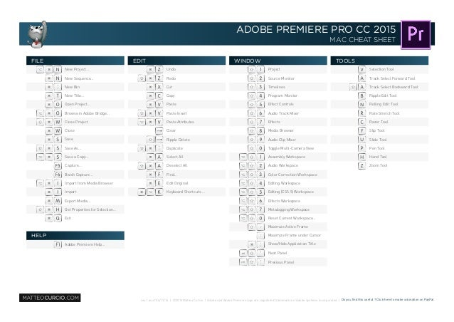 Adobe premiere cc 2015 cheat sheet mac ccuart Image collections