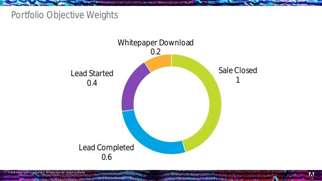 © 2015 Adobe Systems Incorporated. All Rights Reserved. Adobe Confidential. Portfolio Objective Weights Sale Closed 1 Lead...