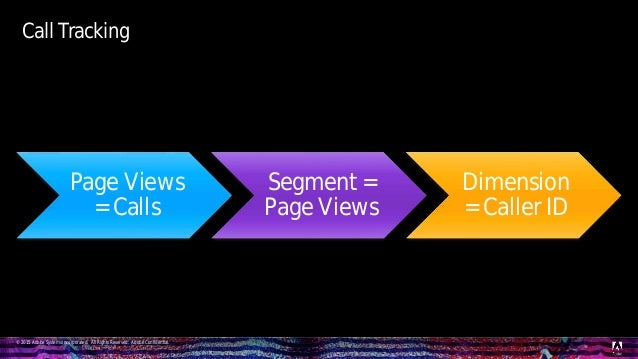 © 2015 Adobe Systems Incorporated. All Rights Reserved. Adobe Confidential. Page Views = Calls Segment = Page Views Dimens...