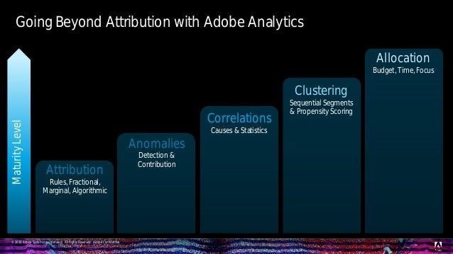 © 2015 Adobe Systems Incorporated. All Rights Reserved. Adobe Confidential. Going Beyond Attribution with Adobe Analytics ...
